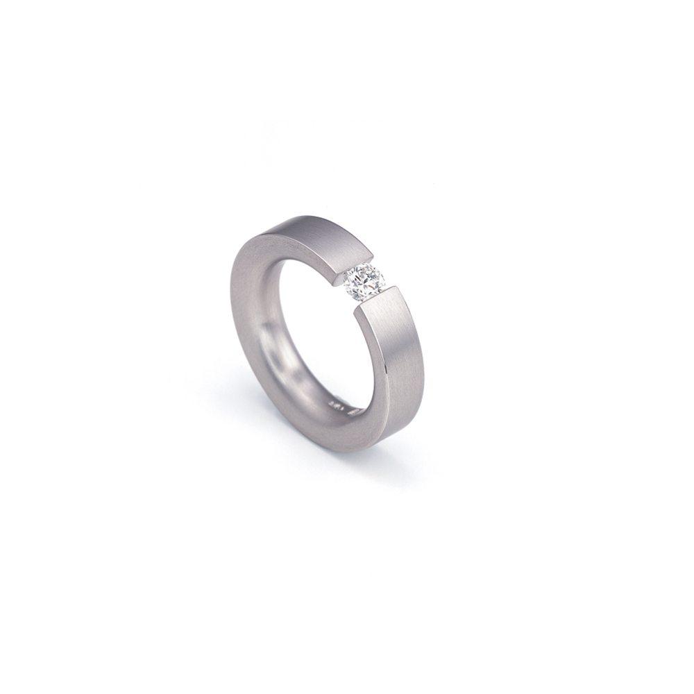 Flat tension ring