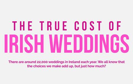 The Cost of Irish Weddings